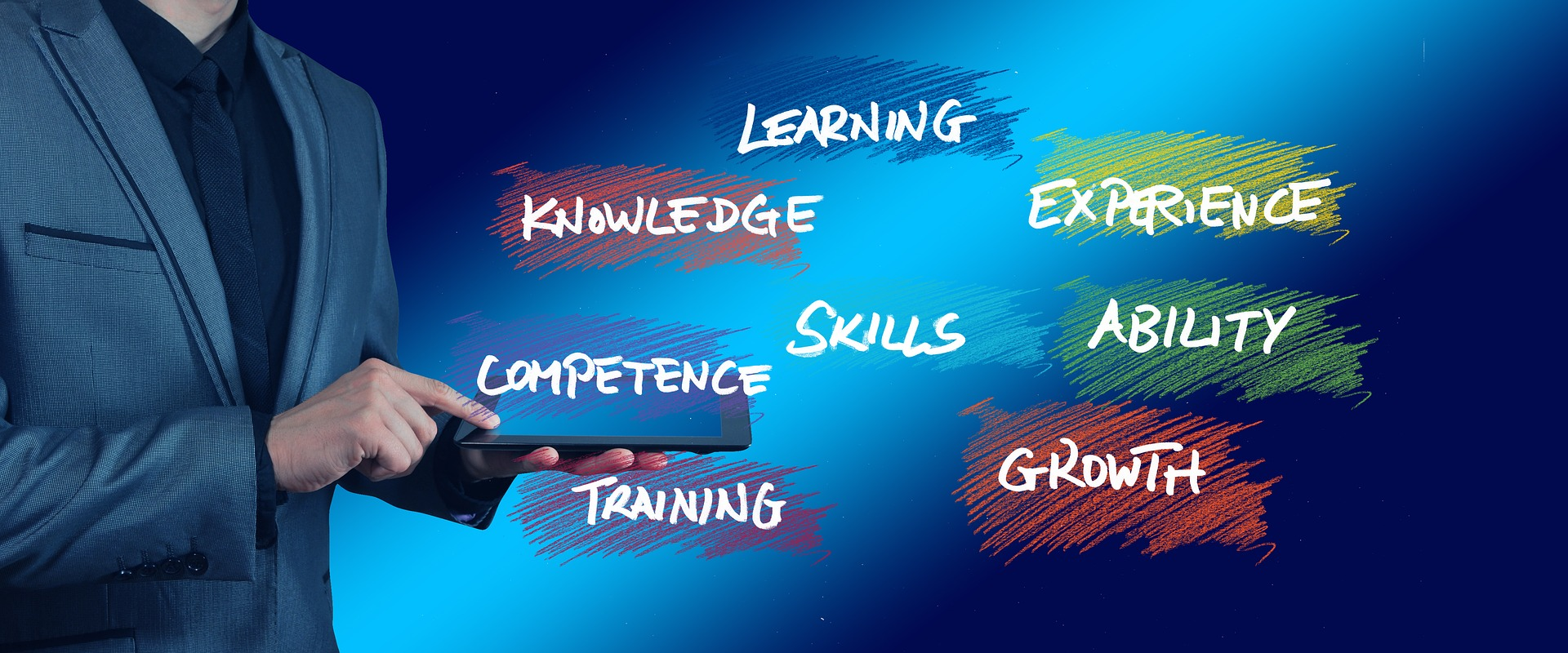 "Bild mit Schrift ""Learning, Knowledge, Experience, Skills, Ability, Competence, Growth, Training"""